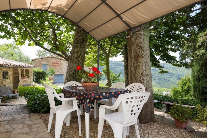 Appartamento Geranio Villa Ridaldi - Greve in Chianti - Talo