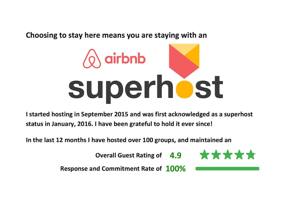 I started hosting in September 2015 and was first acknowledged as a Superhost by Airbnb in January 2016. I have been grateful to hold it ever since!