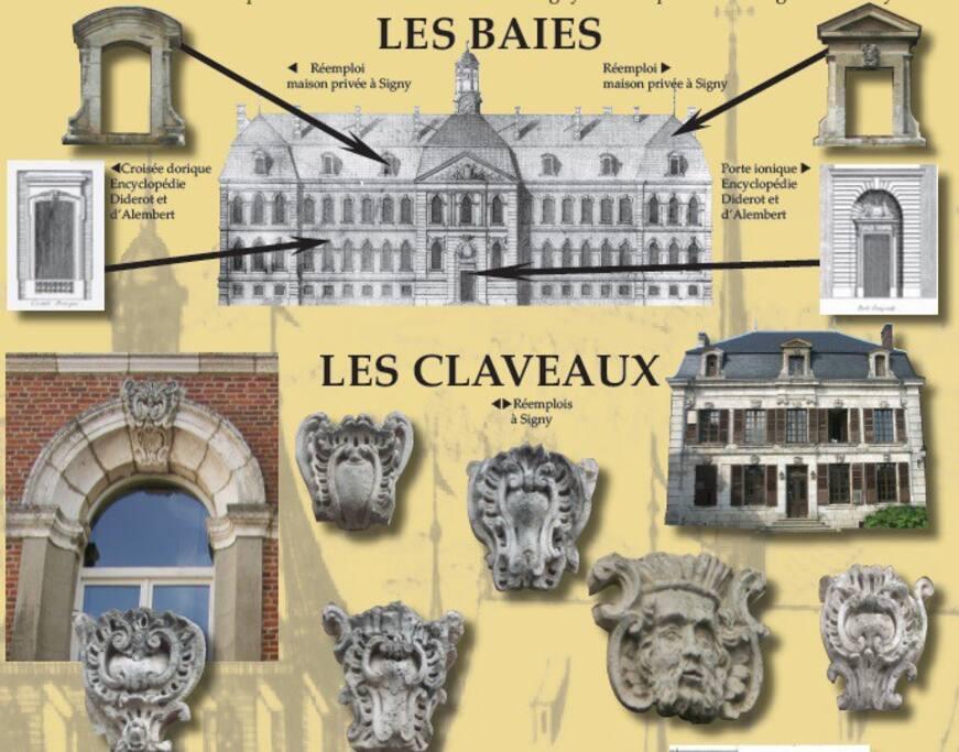 Histoire de la maison en lien avec l'abbaye