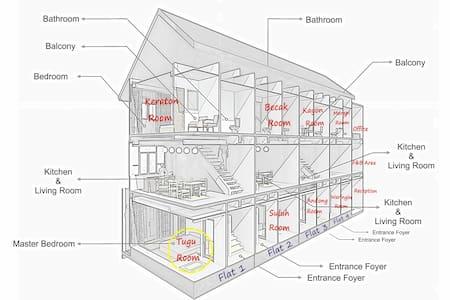 Dasinem Family Homestay-Tugu Room - Bed & Breakfast