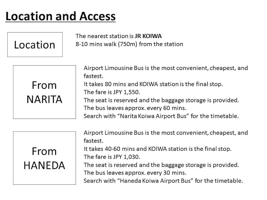 Access and location