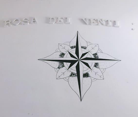 La Rosa dei venti