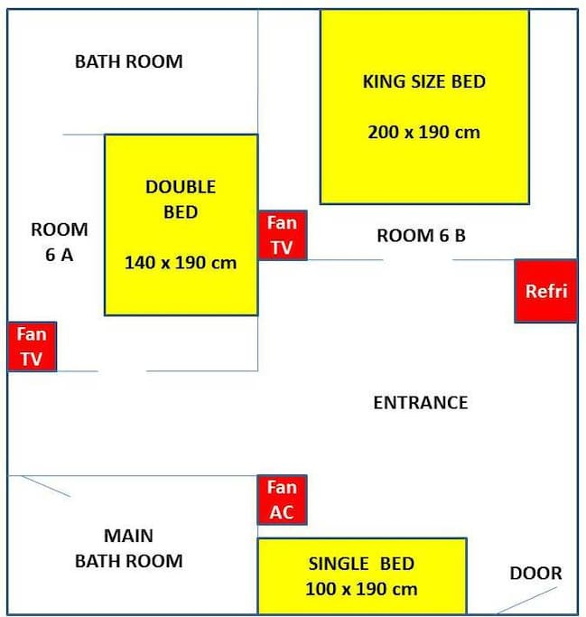 Layout of this room