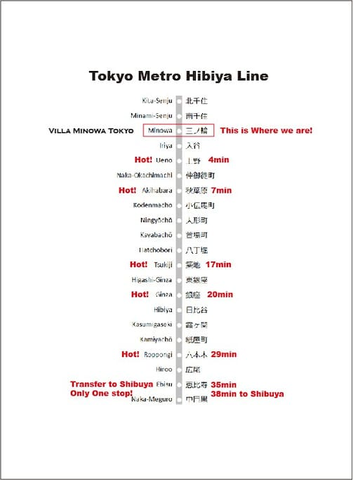 Walking distance of 2 minutes to a subway, Hibiya-line,that takes you to major tourist areas in Tokyo.