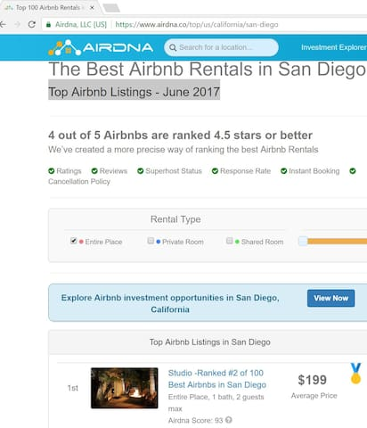 #1 of the nearly 7,000 Airbnb Rentals in San Diego!
