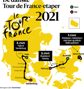 Tour De France in Dennmark