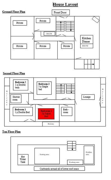 Bedroom 4 Layou