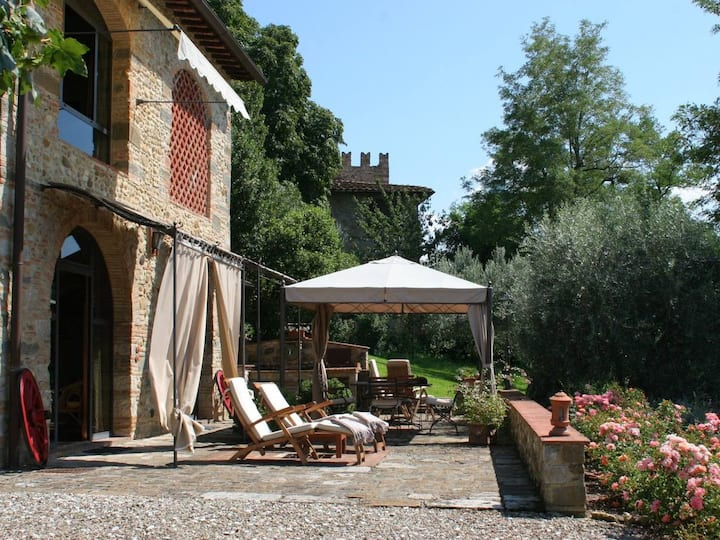 Il Visciolo, home with a view, car not required