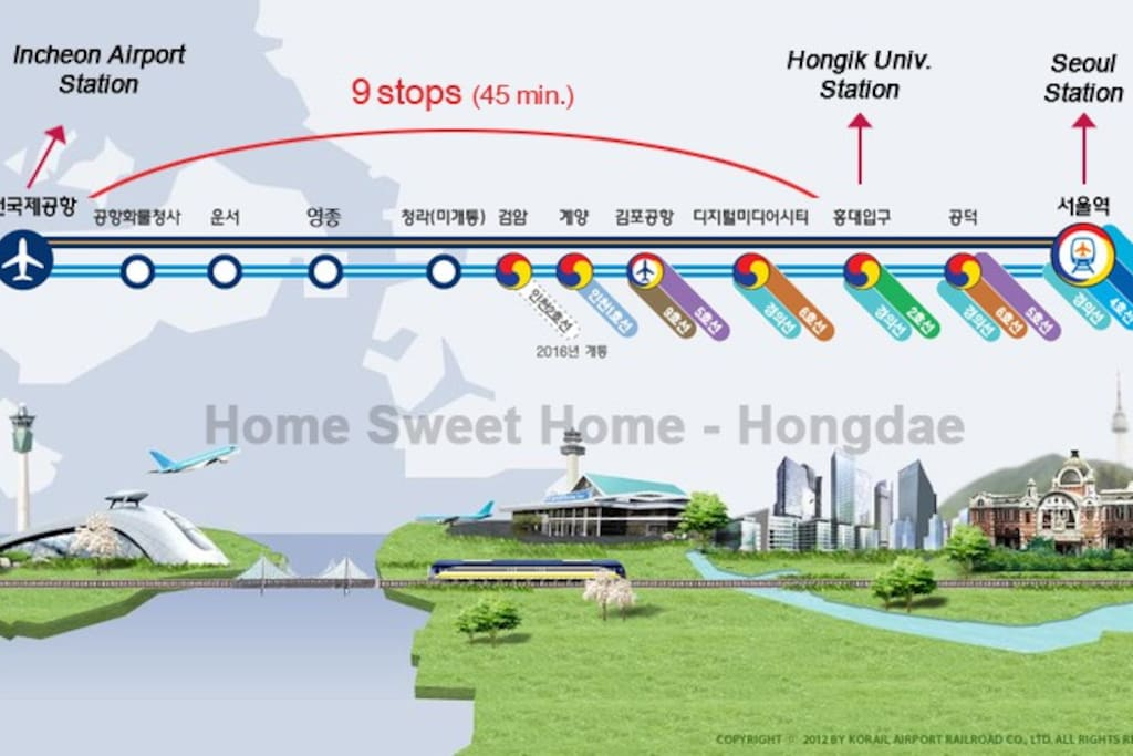 9 stops away from Incheon Airport.(Arex-Airport subway)