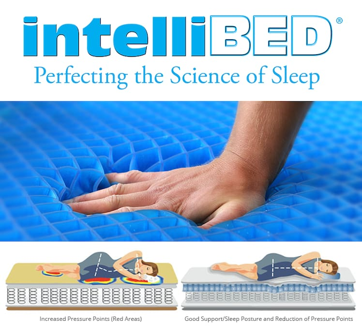 Queen bed has IntelliBED Posture Perfect Lo-Motion mattress