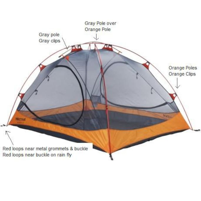 3p Marmot tent without rain-fly and simple instruction for easy use.