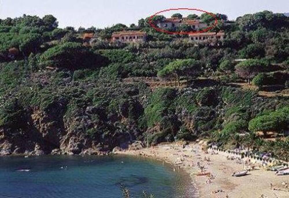 posizione rispetto alla spiaggia