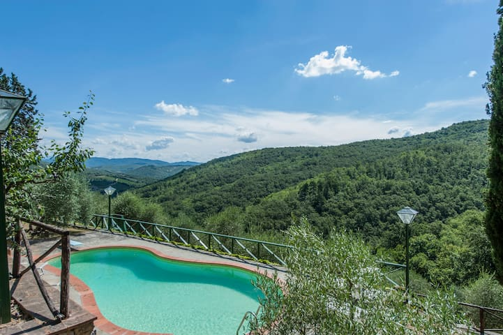 Villa with park, private pool Vacavilla Exclusive