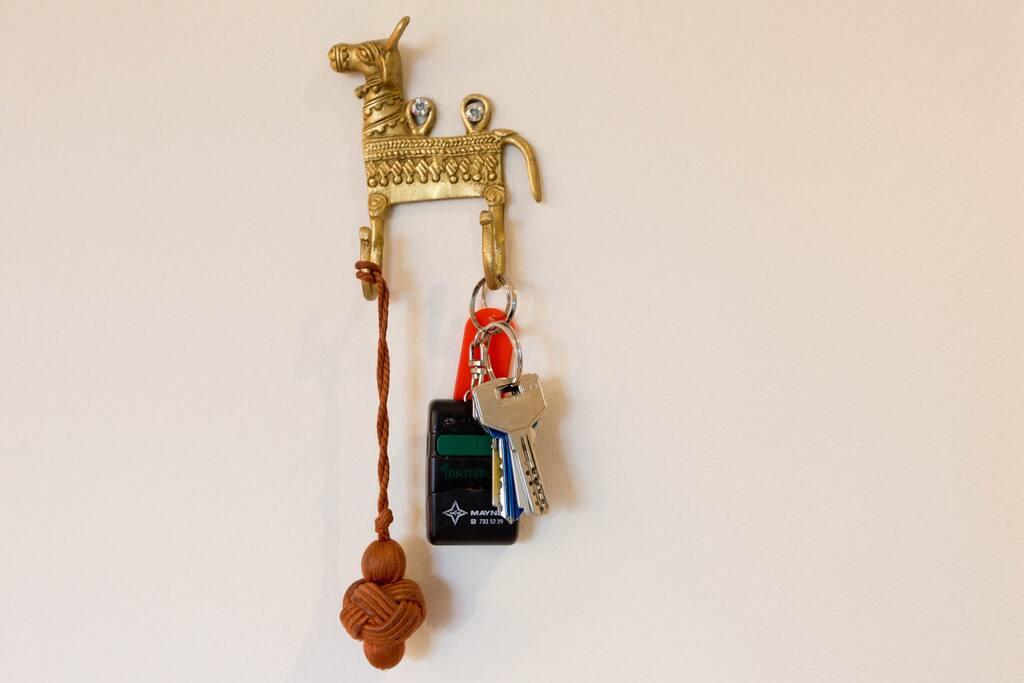 Detalle para las llaves