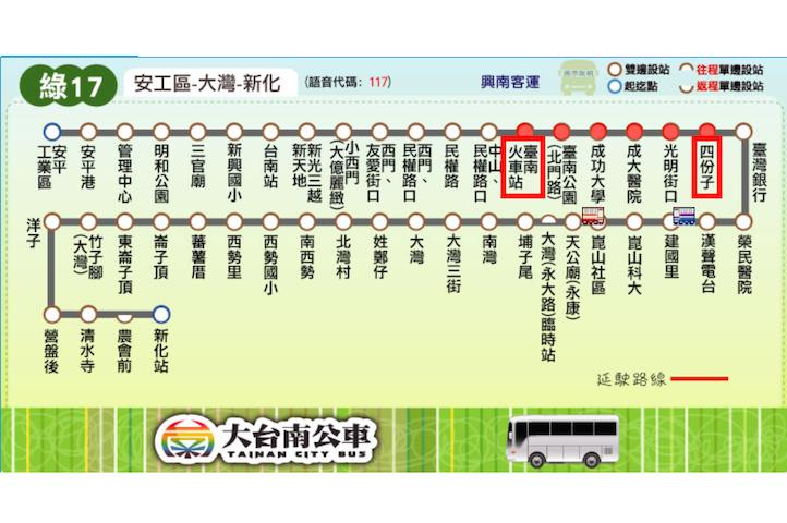 『綠17』台南火車站前站—約7站—>四份子站—>步行約3分鐘