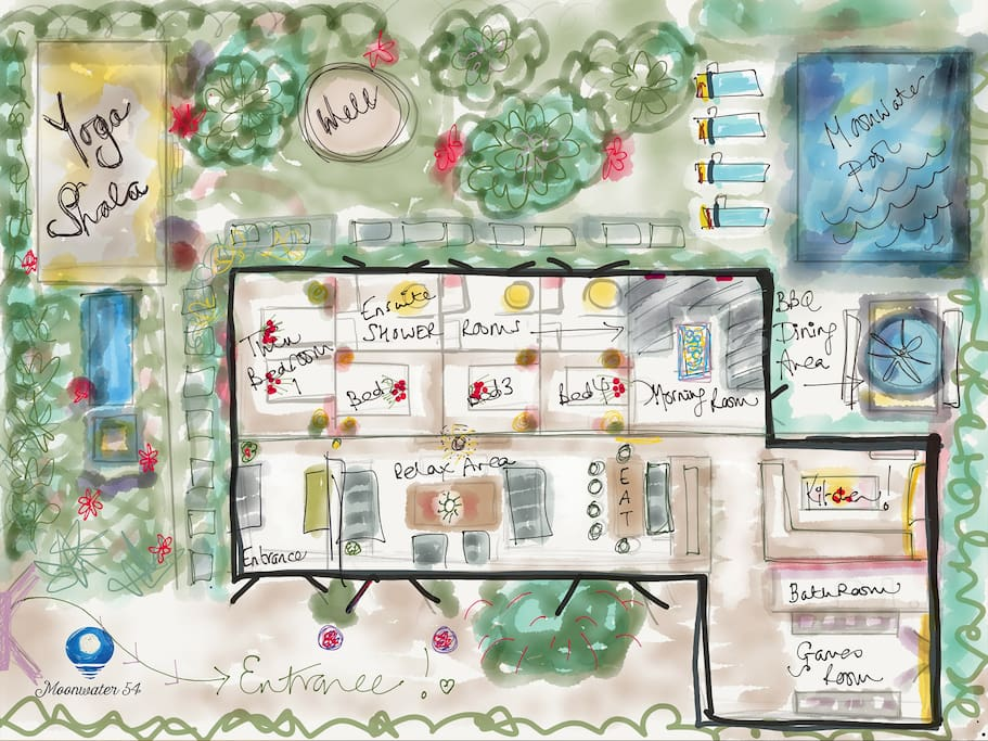 Layout of the Moonwater house and grounds including swimming pool and yoga shala