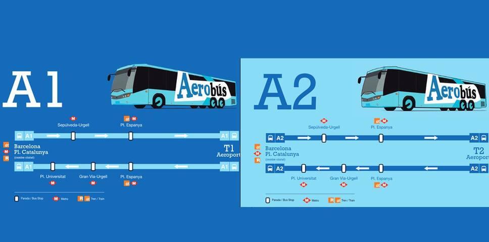 Aerobus Aeropuerto Prat- Barcelona ida y vuelta
