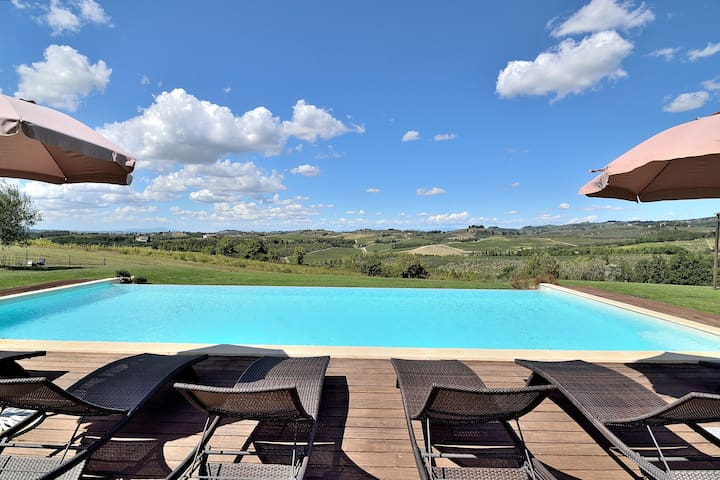 - 50% SPECIAL OFFER Total Private Villa with Pool