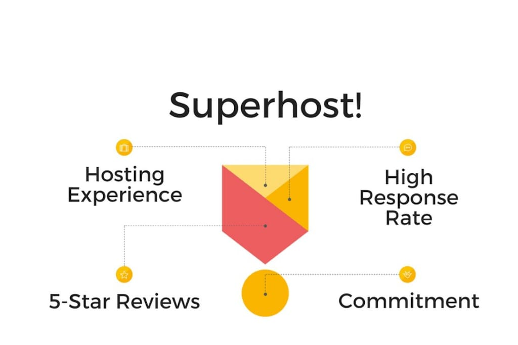 We are pleased to be awarded SUPER HOST again for both of our rentals!