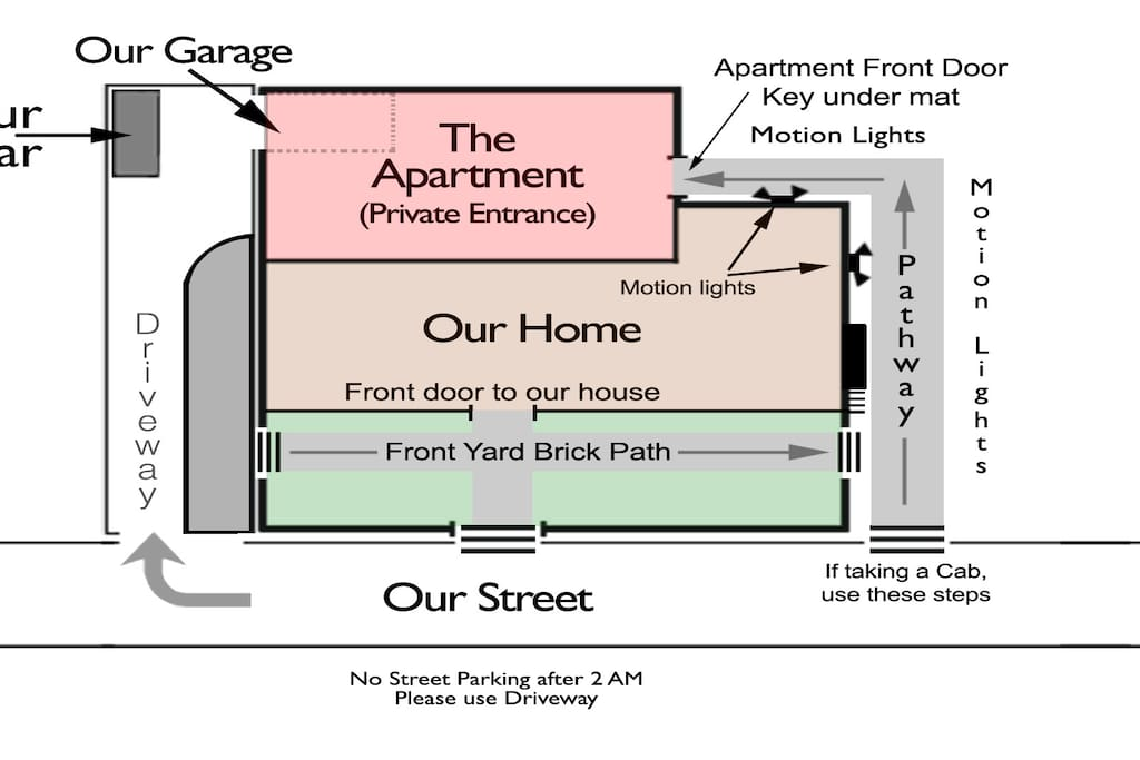Here's a layout map of our property. You park on the left side of our home and the Apartment is on the right side.
