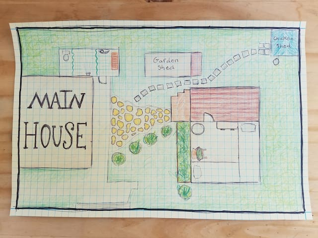 A small hand-drawn map of the Hut and our backyard for your convenience.