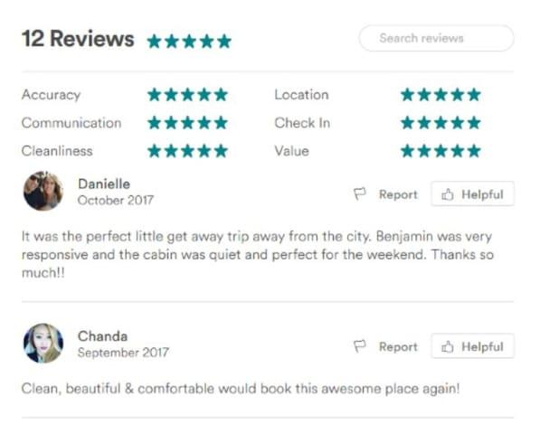 All 5 star Reviews