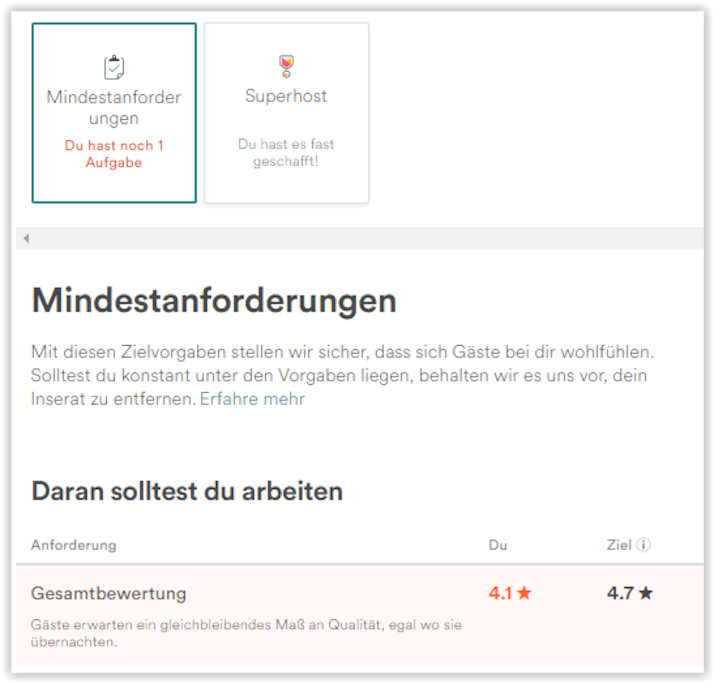 Since I registered in Airbnb, they keep pushing hosts,  threatening with suspension. Now its the 4**** ratings which are not enough anymore (Mindestanforderungen = minimum requirements). Fair enough! =) Please do NOT book my place if you think I do not deserve their minimum rating =) Regardless of Airbnb policies, I take care of all my guests, even the less satisfied, in case this might happen. Just inform me in time, during your stay. =)