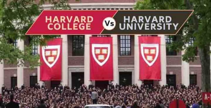 Most popular 3 bed rooms in Harvard Sq