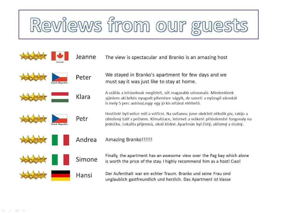 Some reviews from our guests