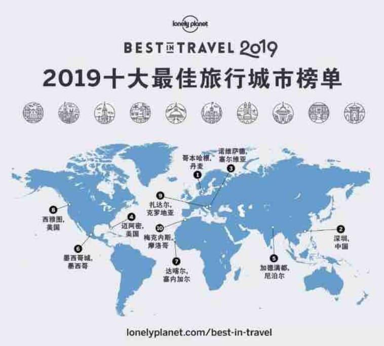 深圳市是世界十佳旅游城市之一