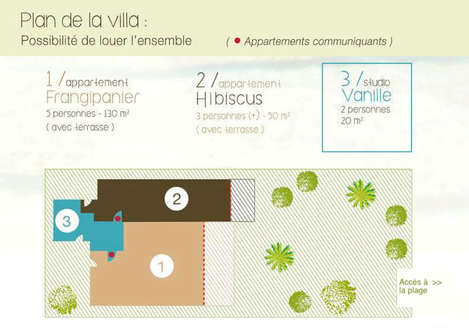 Plan de la villa  (les 3 appartements)