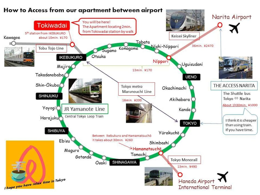 How to access between airport to our place.