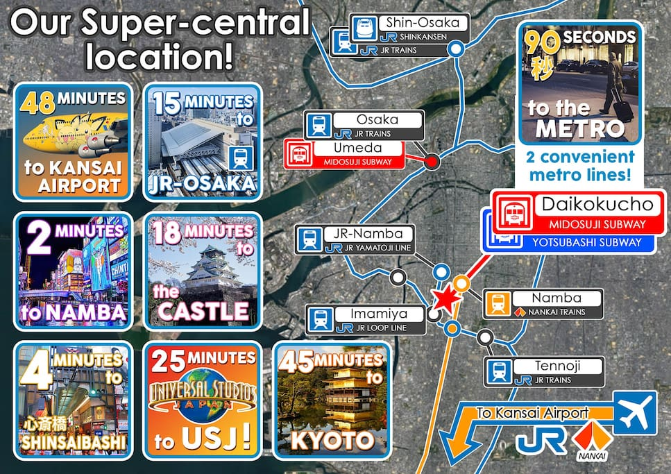 Enjoy staying in super-central Osaka, just 1 Metro stop or a 15-20 minute walk from central Namba, Shinsaibashi and the Dotonbori.