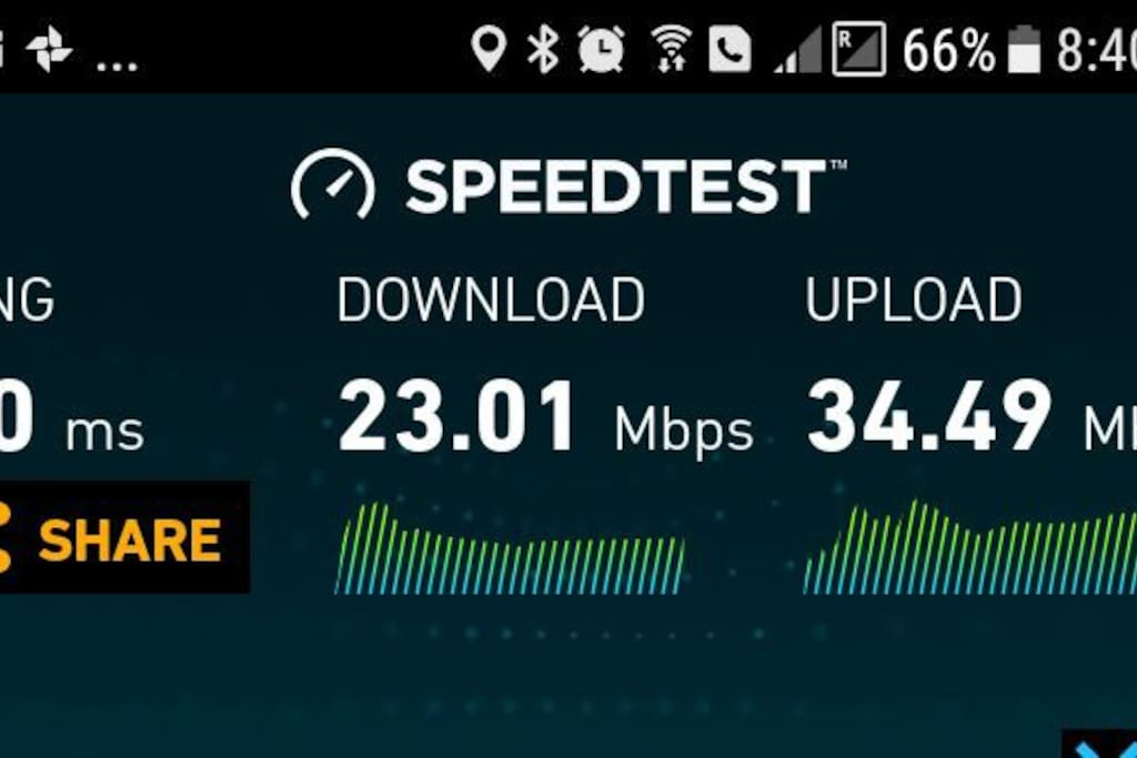 Typical speed of internet wifi.