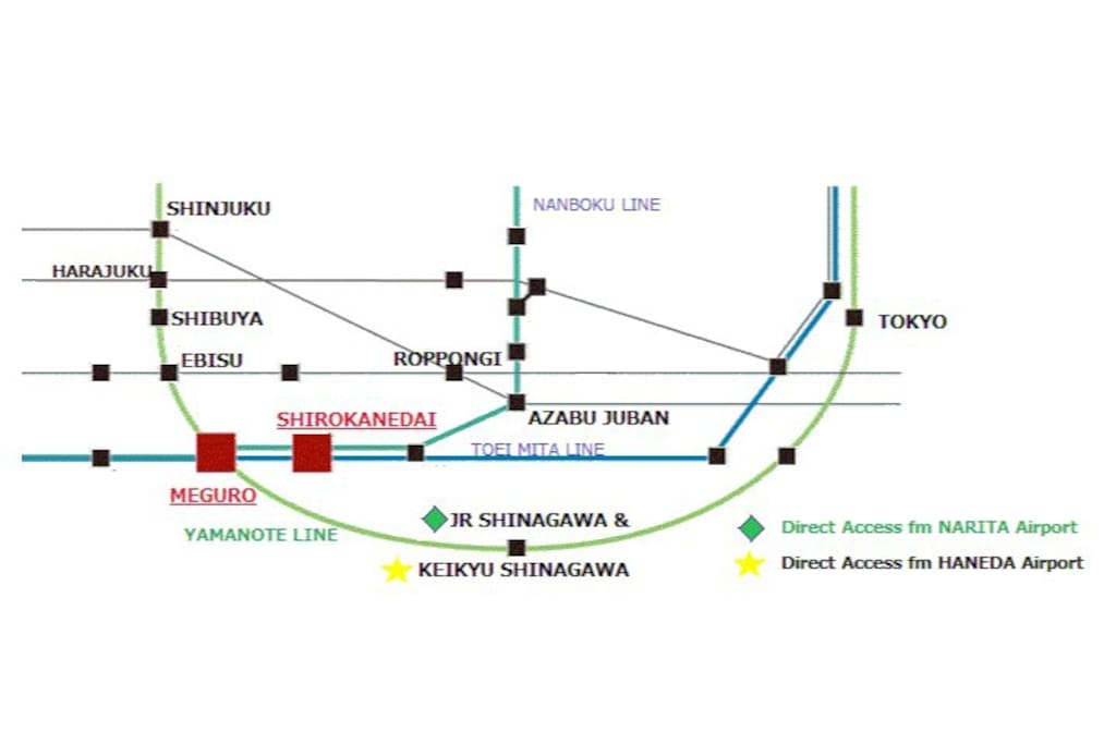 Airport Access to Shirokanedai: the nearest train station