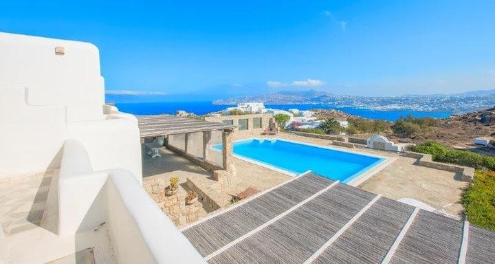 Ocean Blue Villa - Panoramic View