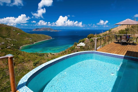 Villa Matija - BVI Borders Reopen December 1, 2020