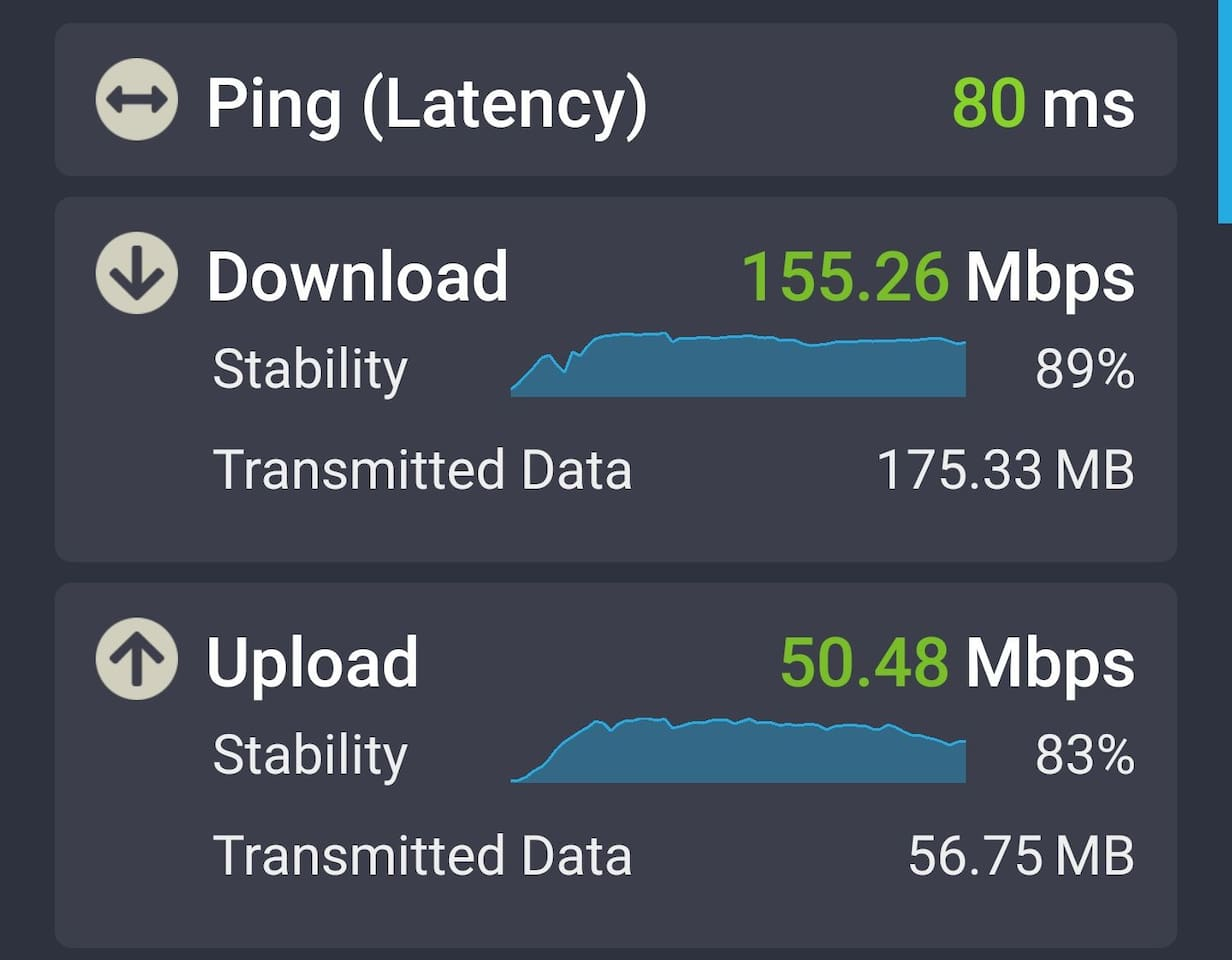 High Speed Fiber Optic Internet (I'm paying for higher speed, but showing actual speed test on wifi)