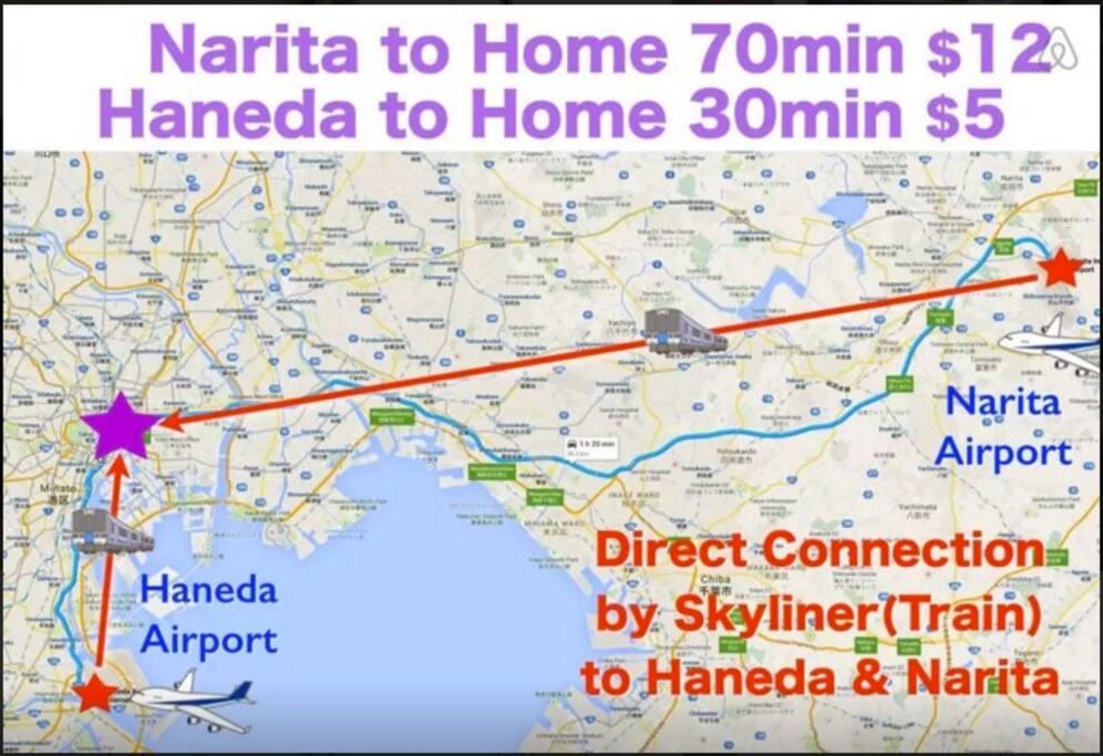 Narita to Home 70min/Haneda to Home 30min