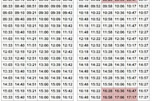 Weekend timetable of ERL train