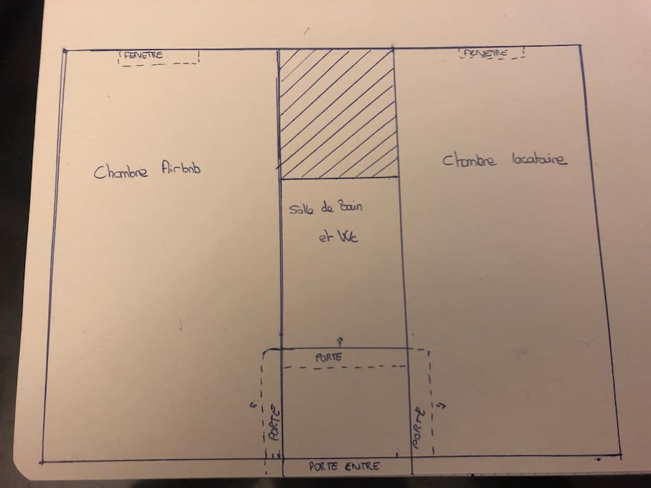 Plan de l'appartement .