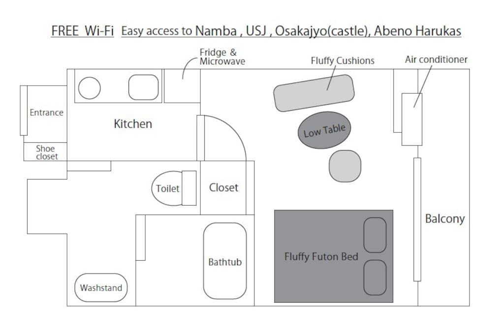 layout of my house