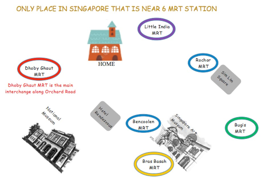 Just 10 to 15 minutes to 6 metro stations!!! You have access to ALL the MRT lines in Singapore.