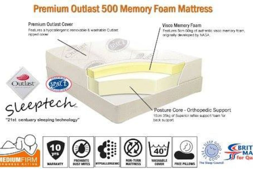 Memory foam mattresses on all beds.