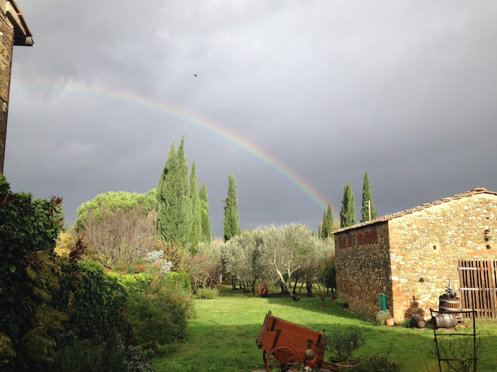 Typical country house in Chianti