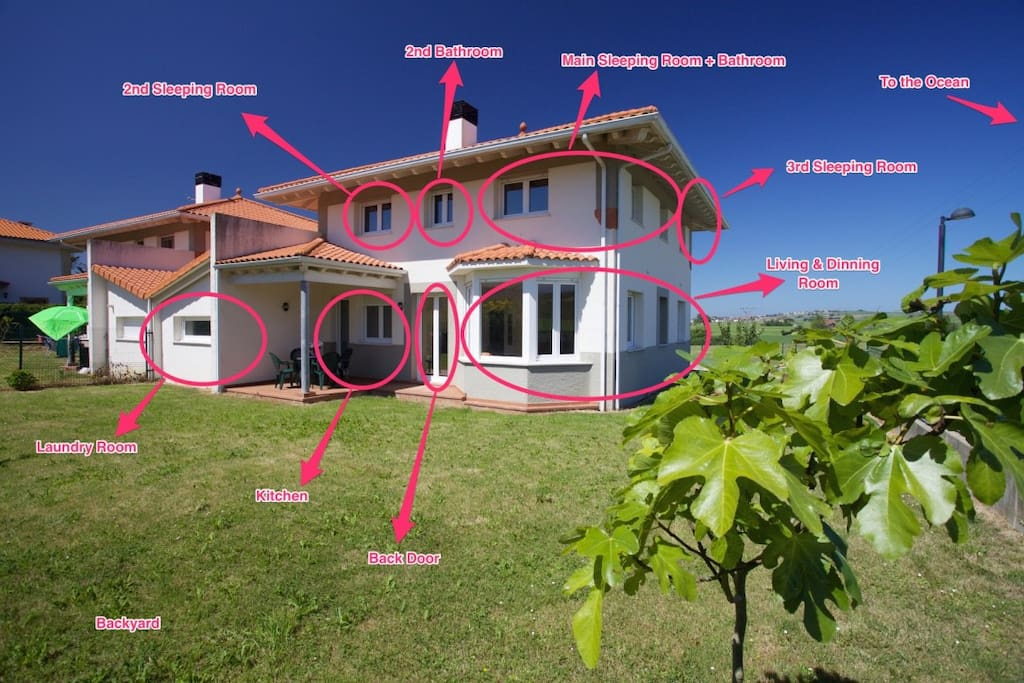 House with 500m garden wi fi near to beaches chalet in for Jardin 500m2