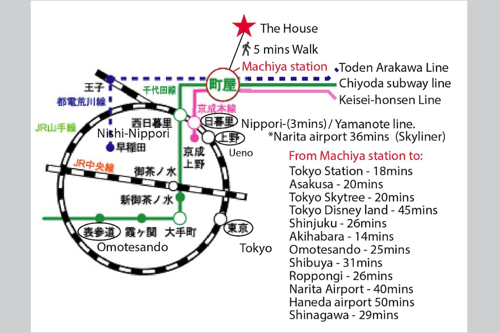 5mins walk to Machiya Station which is very convenient to go to all the places in Tokyo,
