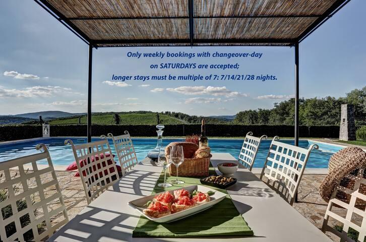Villa privata con piscina e tennis nel Chianti