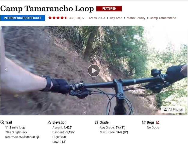 EnduranceHaus.com - Madrone Trail