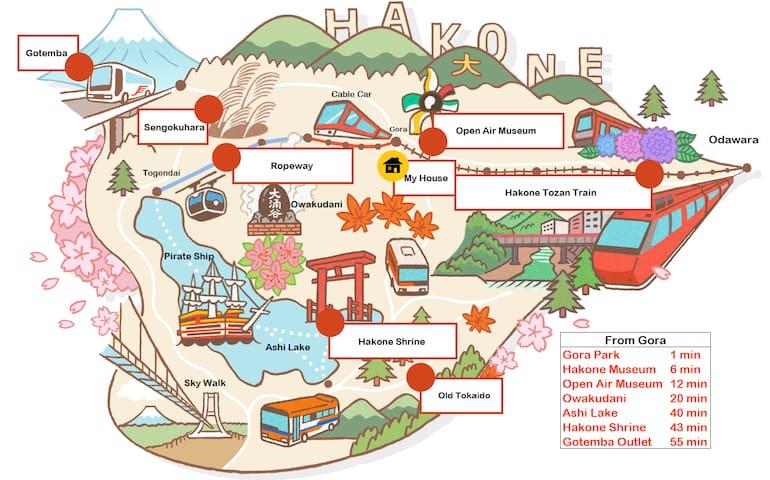 Guidebook for Hakone-machi, Ashigarashimo-gun